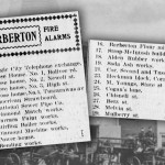 Barberton Fire Call Box Locations c.1900